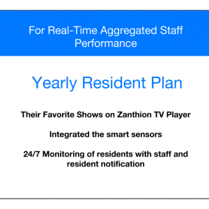 SMART Community Resident Yearly